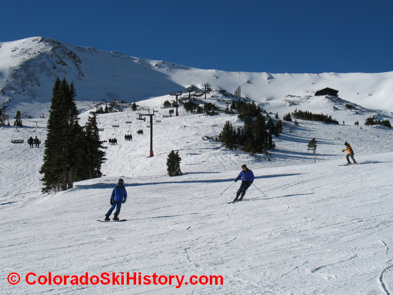 The History Of Loveland Ski Area